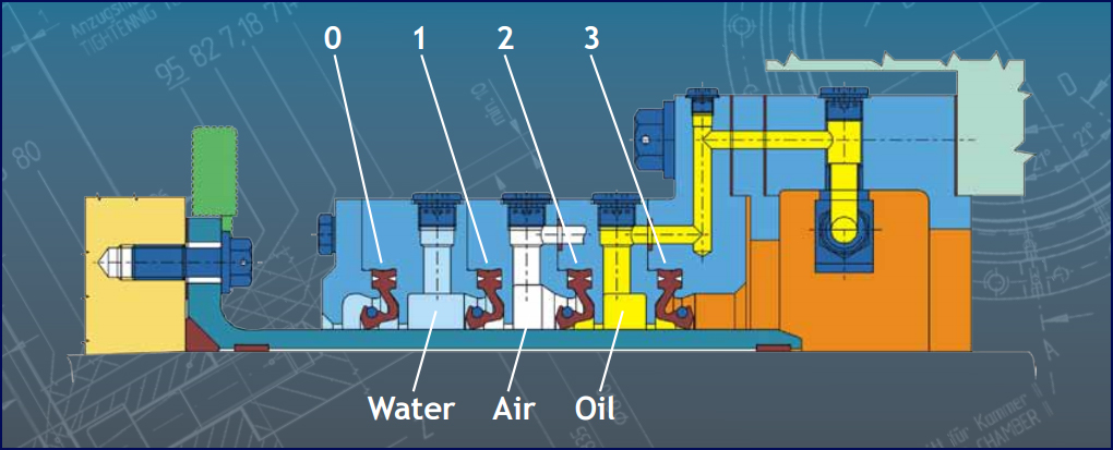 Airspace Stern Tube Seal schematic